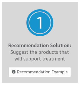 Recommendation Solution